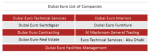 top switchgear manufacturer and supplier in UAE |